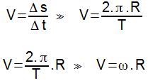 velocidade angular e linear