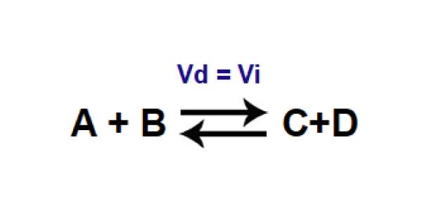Exercícios sobre Equilíbrio Químico equação-de-equilíbrio-químico