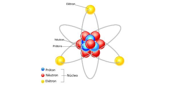 estrutura atomo