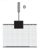 questão do enem de hidrostática