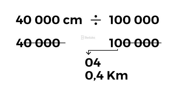 transformação de unidades de medida