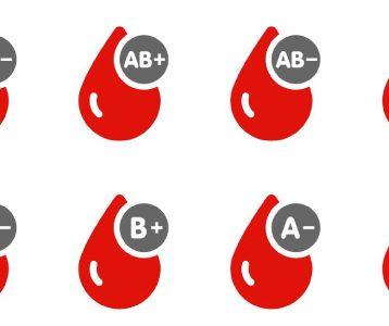 Quais são os Tipos Sanguíneos