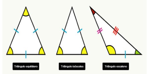 tipos triângulos - Exercícios de Triângulos