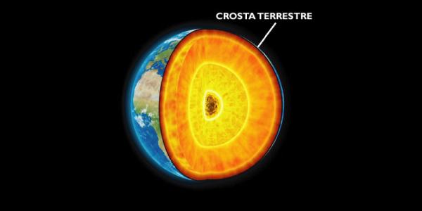 O que é a Crosta terrestre