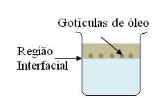 densidade - Exercícios de Densidade.