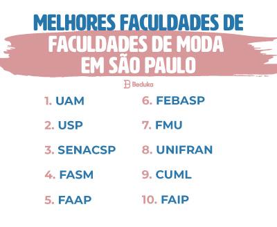 Melhores faculdades de Moda em São Paulo
