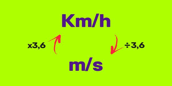 velocidades-km-para-m