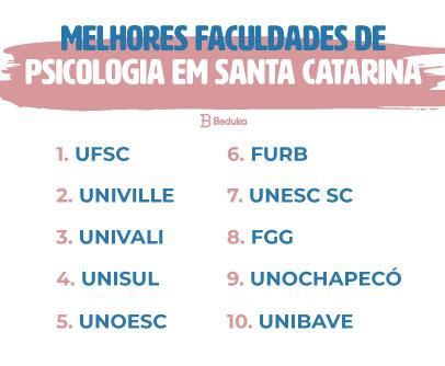Ranking das melhores faculdades de Psicologia em Santa Catarina