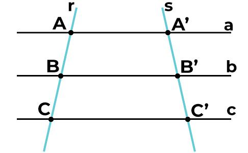 Teorema_de_tales_retas paralelas