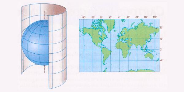 projeção cartográfica cilíndrica