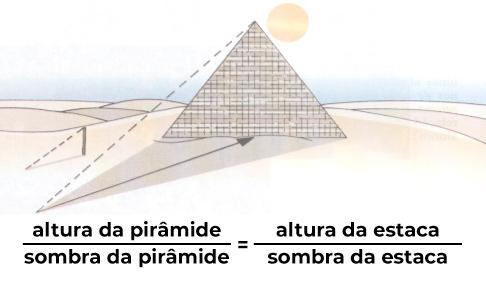 relação-da-pirâmide-e-a-estaca-de-acordo-com-a-sombra-formada