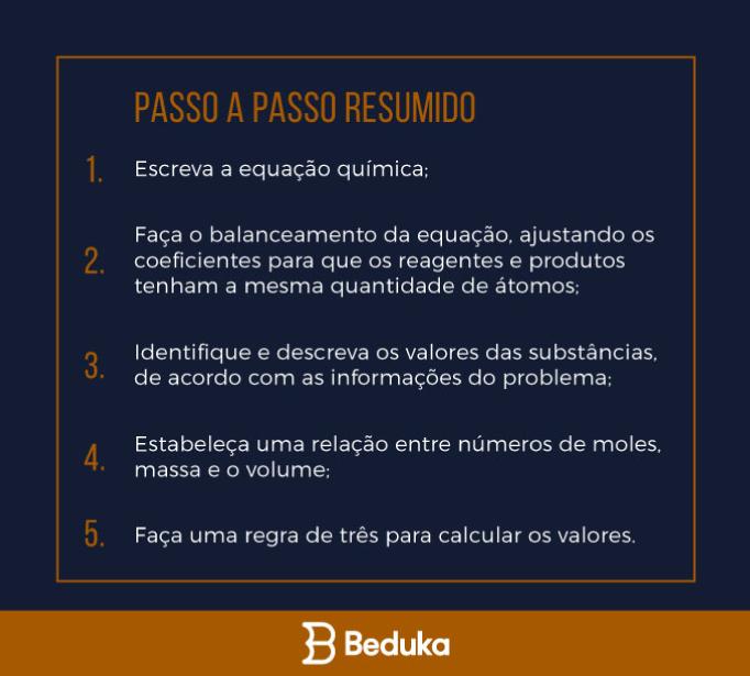 resumo-do-passo-a-passo-de-cálculo-estequiométrico-com-regra-de-três