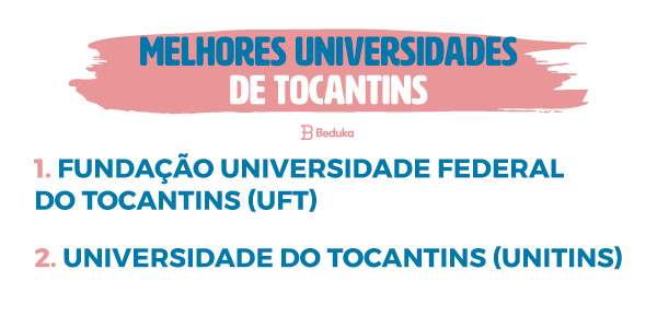 Ranking das melhores faculdades de Tocantins