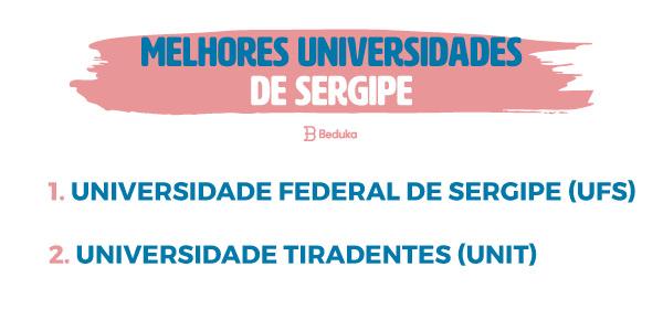 Ranking das melhores universidades de Sergipe