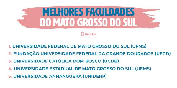 Ranking das melhores universidades do Mato Grosso do Sul