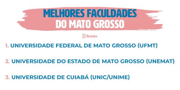 Ranking das Melhores Faculdades do Mato Grosso