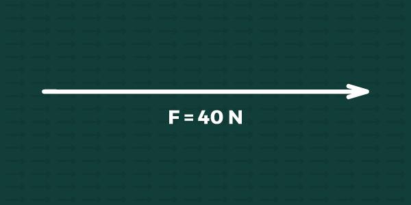Representação de uma força que possui a sua atuação na horizontal, para a direita e o seu módulo é 40 N.