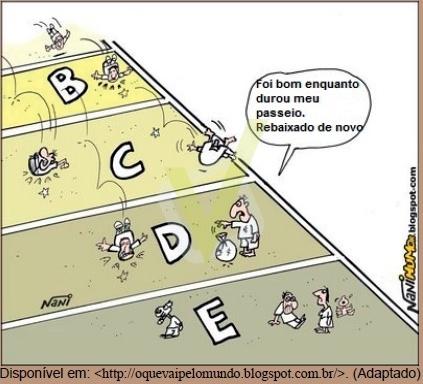 Charge-UPE-2013-Questões-sobre-Desigualdade-social