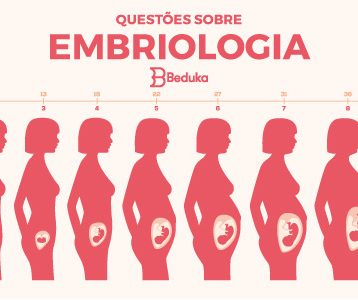Questões sobre Embriologia com Gabarito
