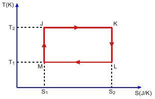 exercícios-de-termodinâmica
