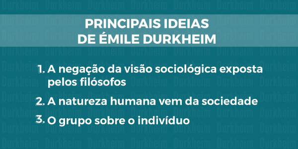 Exercícios sobre Émile Durkheim com Gabarito + Resumo