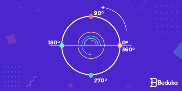 ângulos_na_circunferência_em_graus