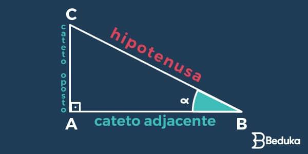 Catetos-adjacente-e-oposto-e-hipotenusa-no-Teorema-de-Pitágoras