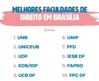 Melhores-faculdades-de-Direito-em-Brasília-Ranking-1