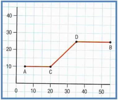 teorema-de-pitagoras-distancia-entre-dois-pontos-ifsp-2015