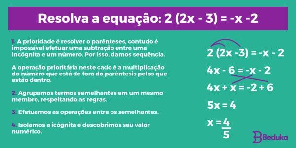 Como-resolver-equações-do-primeiro-grau-etapa-por-etapa