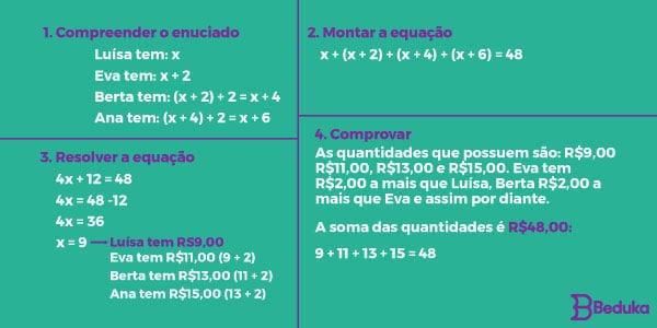solução-do-exercício-1-de-equação-de-primeiro-grau-com-uma-incógnita