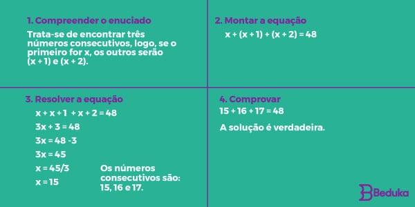 solução-do-exercício-2-de-equação-de-primeiro-grau-com-uma-incógnita