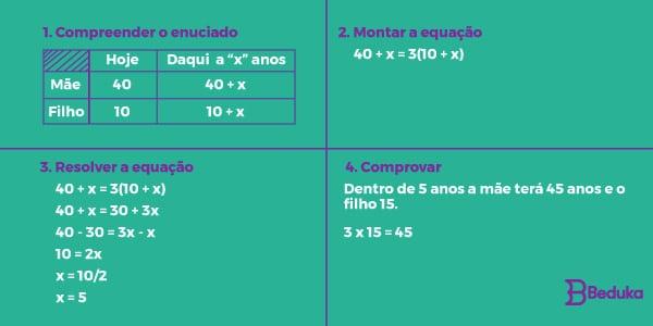 solução-do-exercício-3-de-equação-de-primeiro-grau-com-uma-incógnita