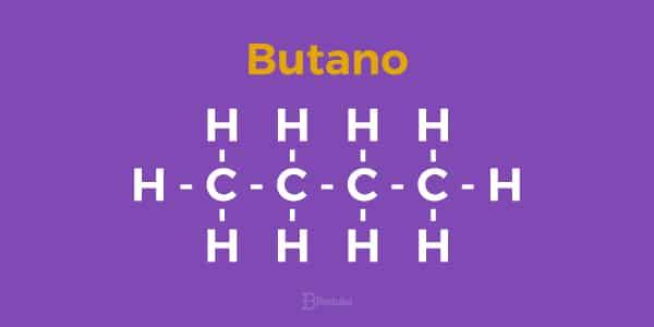 Exemplo-da-fórmula-estrutural-do-hidrocarboneto-butano