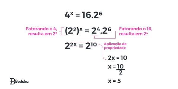 Resolução-da-equação-4