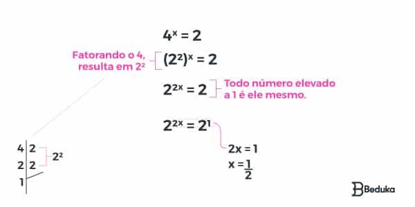 Resolução-da-primeira-equação