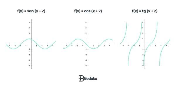 exemplo-de-funções-trigonométricas