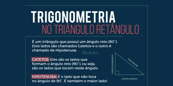 O que é trigonometria?