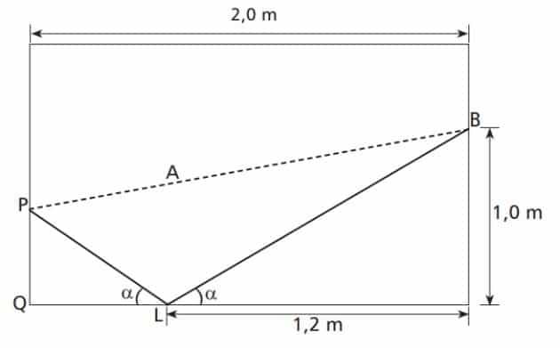 Exercícios de Semelhança de Triângulos