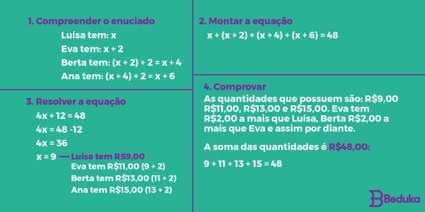 Exemplo de Equação do 1° Grau