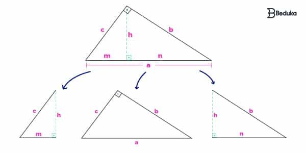 Decomposição-do-triângulo-retângulo-em-seus-semelhantes-semelhança-de-triângulos