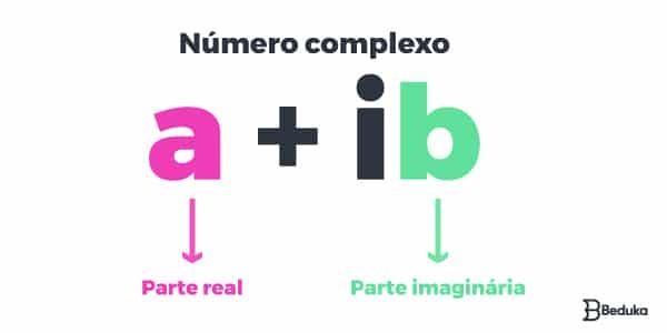 Estrutura de um Número Complexo