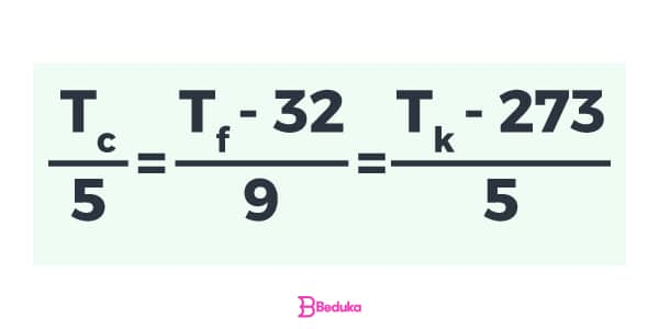 Fórmula das Escalas Termométricas