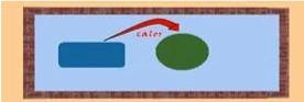 Questão sobre Energia Térmica
