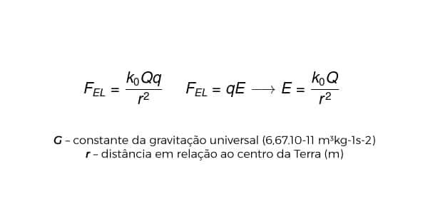 formula-da-gravitação-1