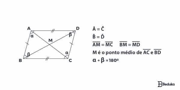 o-que-e-paralelogramo-e-suas-propriedades
