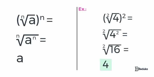 primeira-propriedade-da-radiciaçao-a-raiz-de-um-número-n-elevado-a-n-é-igual-a-esse-mesmo-número