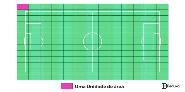 representaçao-da-area-com-um-campo-de-futebol-dividido-em-quadradinhos-de-unidade-de-area