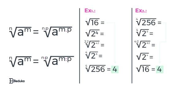 segunda-propriedade-da-radiciaçao-Índice-e-o-expoente-do-radicando-podem-ser-multiplicados-ou-divididos-pelo-mesmo-número-sem-prejudicar-o-resultado