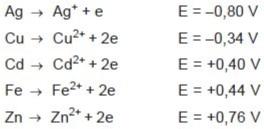 O-trabalho-produzido-por-uma-pilha-é-proporcional-à-diferença-de-potencial-ddp-nela-desenvolvida-quando-se-une-uma-meia-pilha-onde-a-reação-eletrolítica-de-redução-ocorre-espo